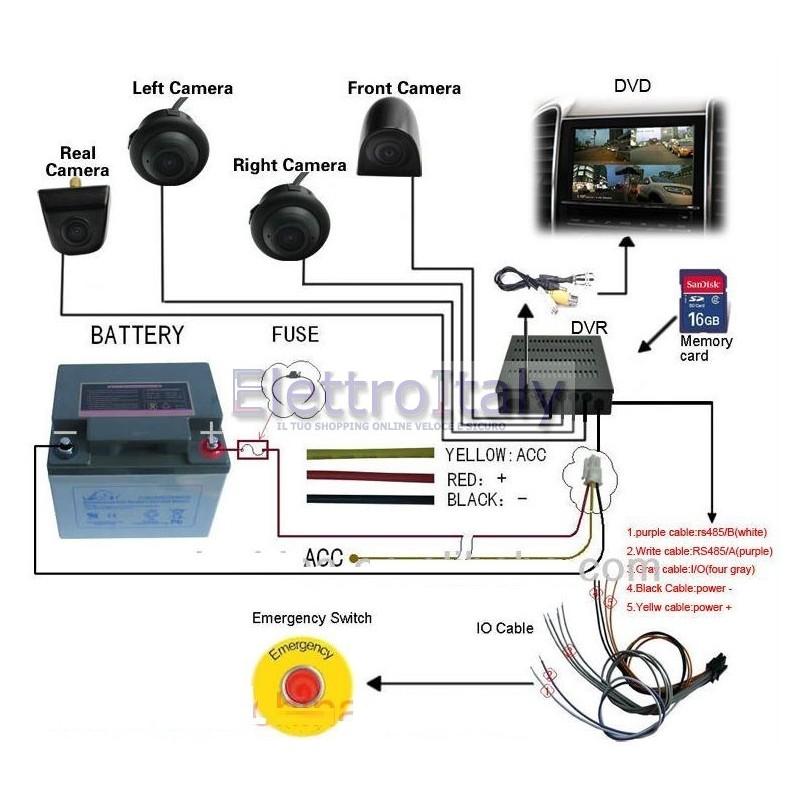 Videosorveglianza registrazione per auto 4 telecamere