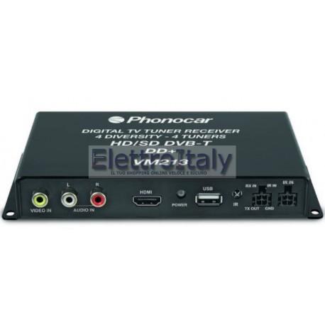 Sintonizzatore digitale 4 antenne DIVERSITY DD+